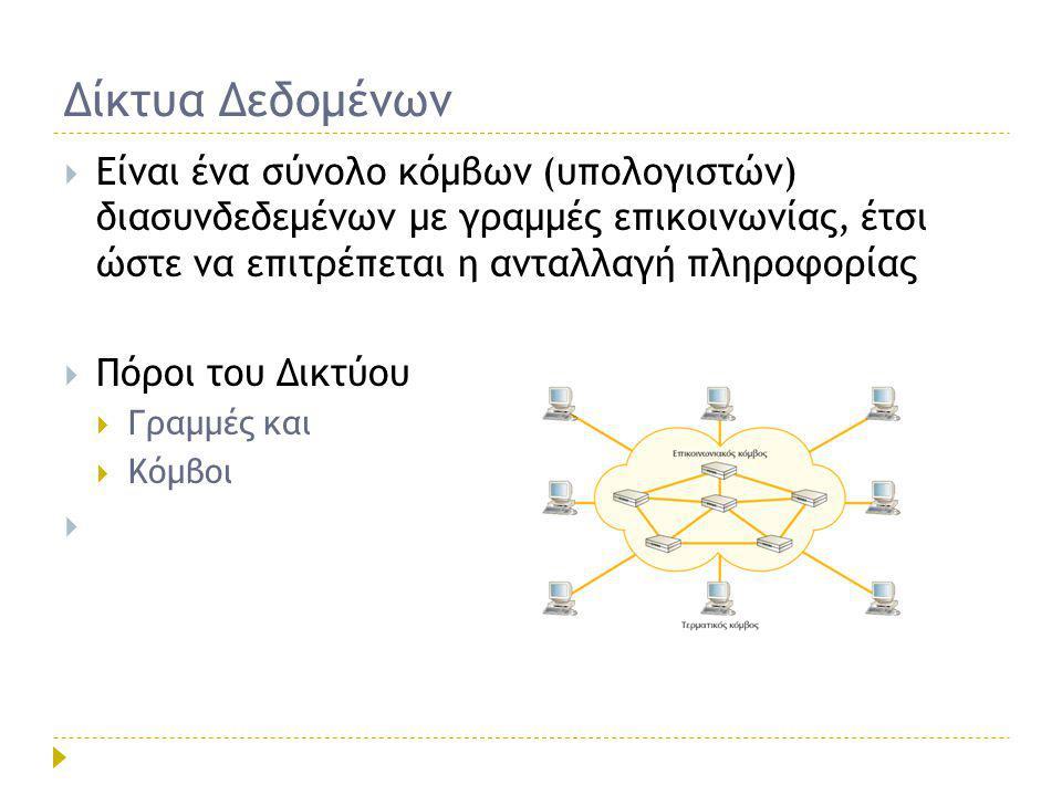 Δίκτυα Δεδομένων Είναι ένα σύνολο κόμβων (υπολογιστών) διασυνδεδεμένων με γραμμές επικοινωνίας, έτσι ώστε να επιτρέπεται η ανταλλαγή πληροφορίας.