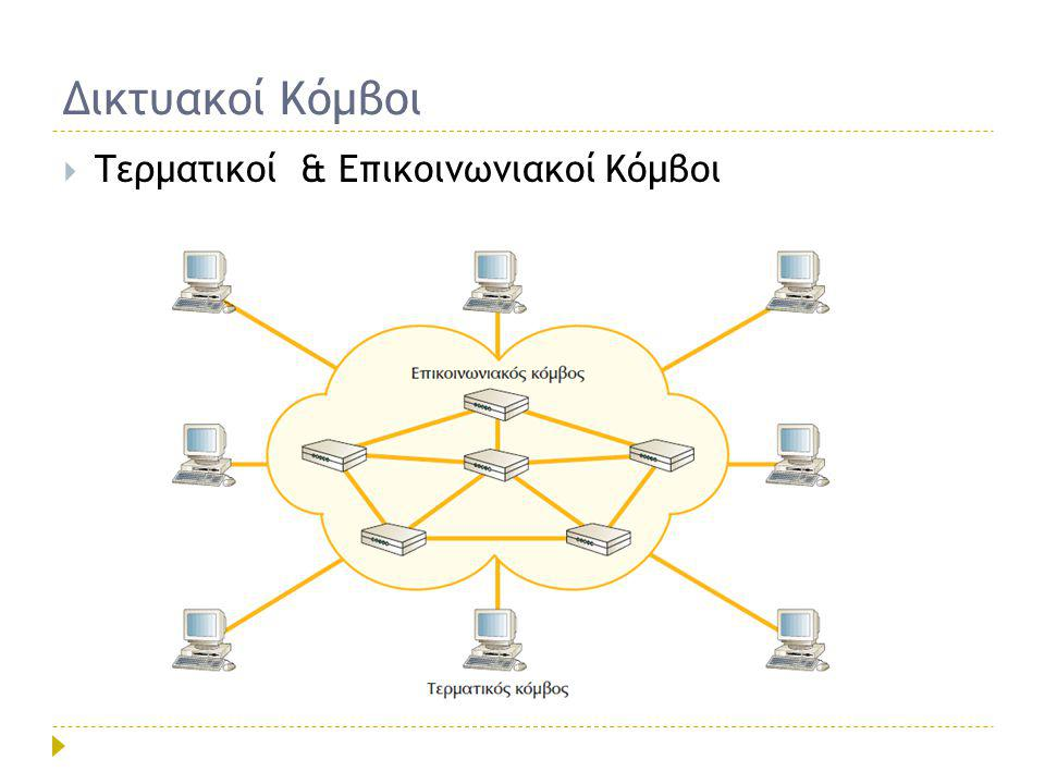 Δικτυακοί Κόμβοι Τερματικοί & Επικοινωνιακοί Κόμβοι