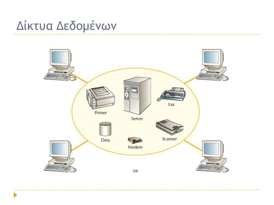 Δίκτυα Δεδομένων