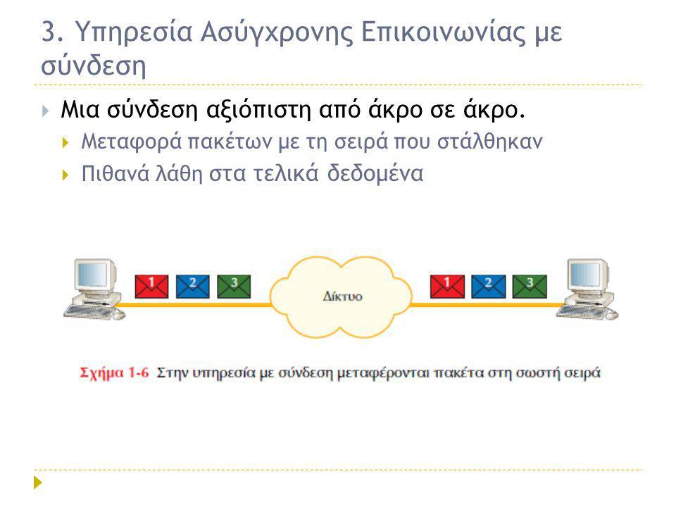 3. Υπηρεσία Ασύγχρονης Επικοινωνίας με σύνδεση