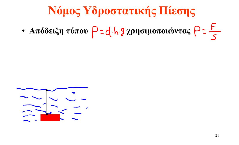 Νόμος Υδροστατικής Πίεσης