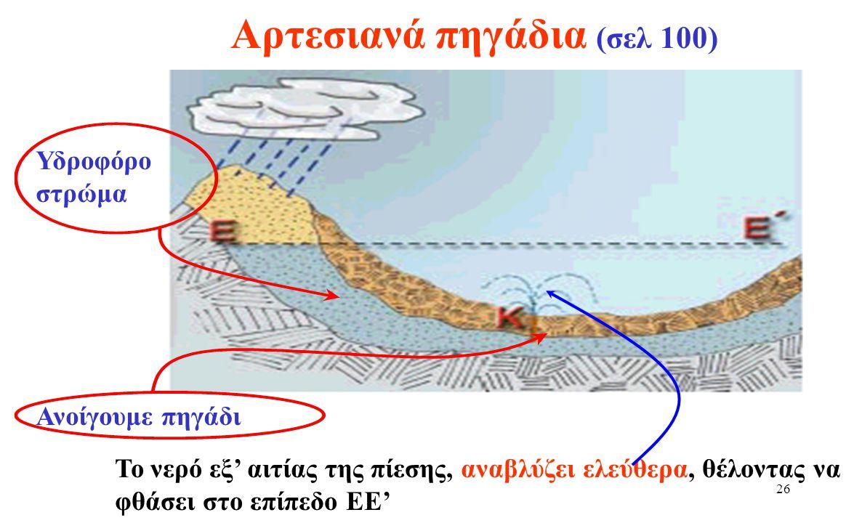 Aρτεσιανά πηγάδια (σελ 100)
