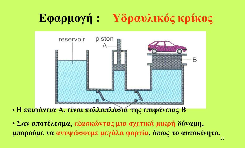 Εφαρμογή : Υδραυλικός κρίκος