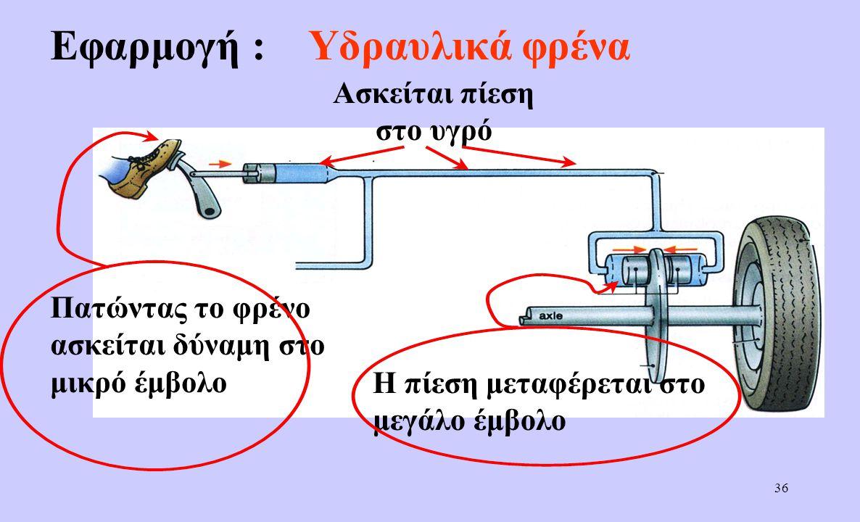 Εφαρμογή : Υδραυλικά φρένα