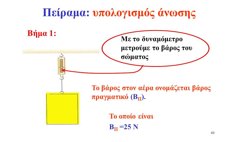 Πείραμα: υπολογισμός άνωσης
