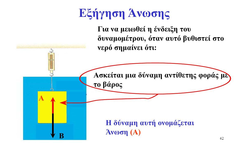 Εξήγηση Άνωσης Για να μειωθεί η ένδειξη του δυναμομέτρου, όταν αυτό βυθιστεί στο νερό σημαίνει ότι: