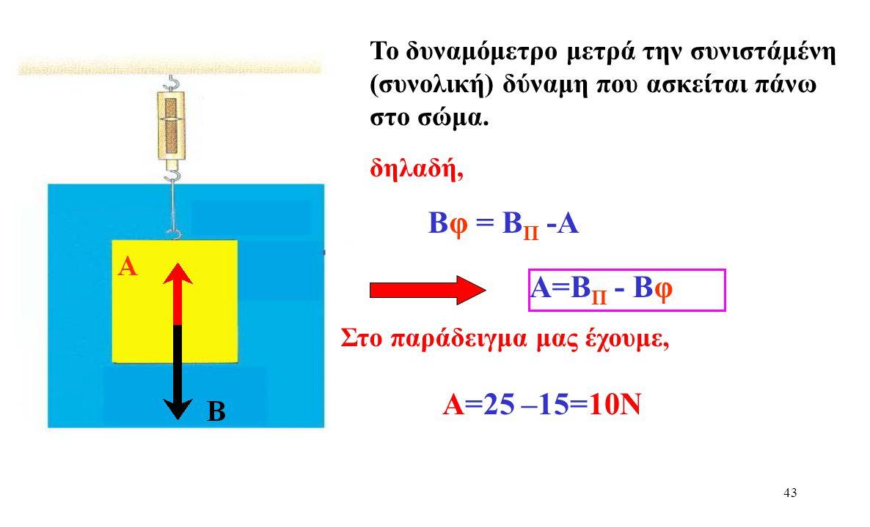 Το δυναμόμετρο μετρά την συνιστάμένη (συνολική) δύναμη που ασκείται πάνω στο σώμα.