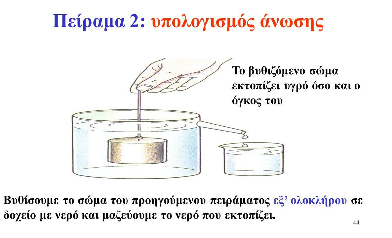 Πείραμα 2: υπολογισμός άνωσης