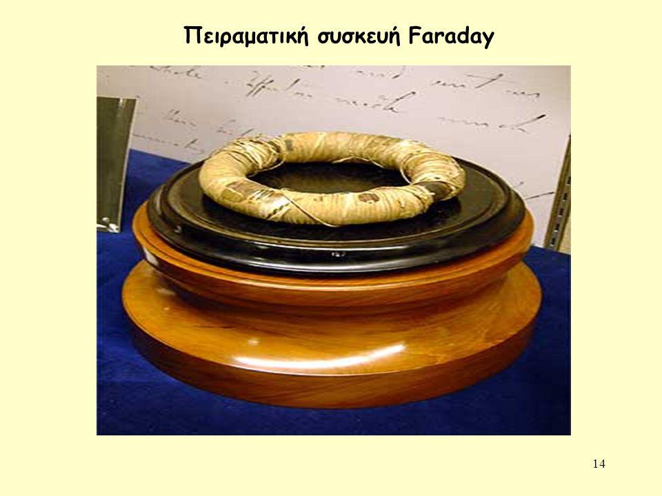 Πειραματική συσκευή Faraday