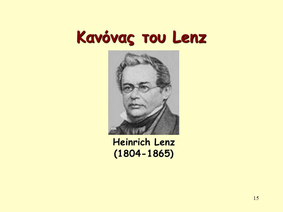 Κανόνας του Lenz Heinrich Lenz (1804-1865)