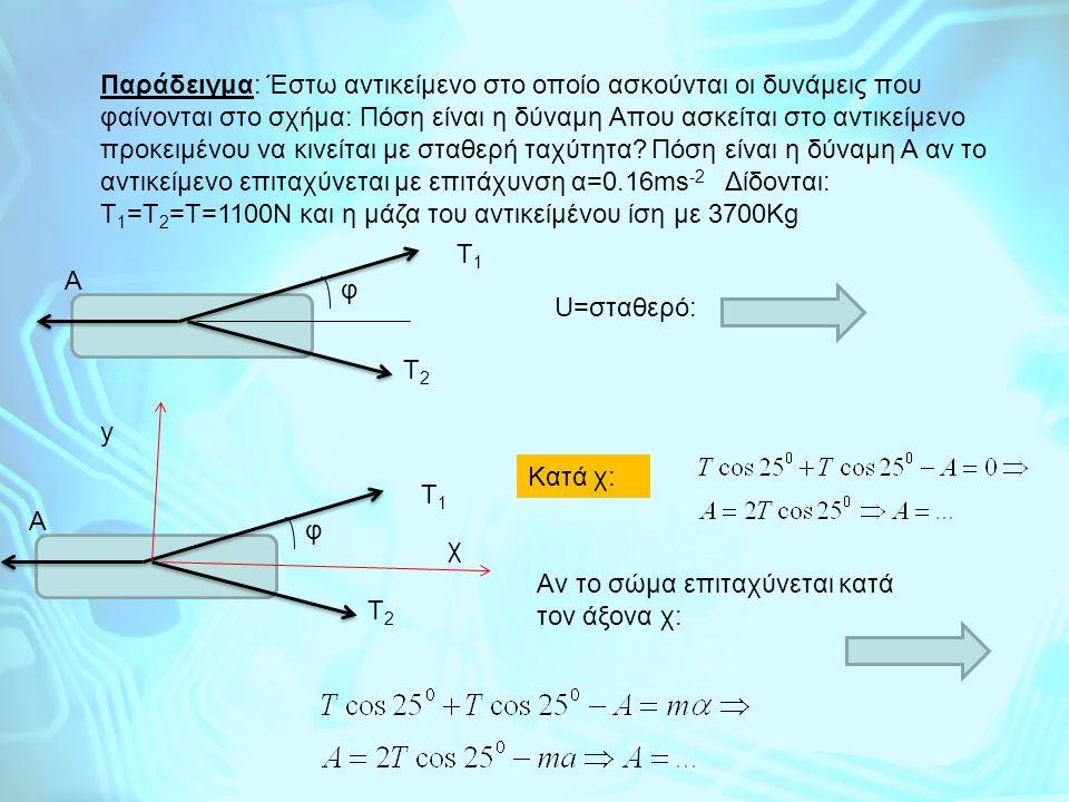 Παράδειγμα: Έστω αντικείμενο στο οποίο ασκούνται οι δυνάμεις που φαίνονται στο σχήμα: Πόση είναι η δύναμη Απου ασκείται στο αντικείμενο προκειμένου να κινείται με σταθερή ταχύτητα Πόση είναι η δύναμη Α αν το αντικείμενο επιταχύνεται με επιτάχυνση α=0.16ms-2 Δίδονται: Τ1=Τ2=Τ=1100Ν και η μάζα του αντικείμένου ίση με 3700Κg