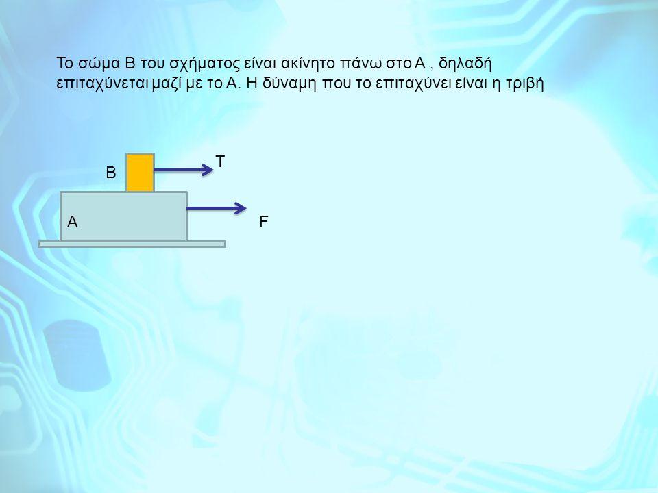 Το σώμα Β του σχήματος είναι ακίνητο πάνω στο Α , δηλαδή επιταχύνεται μαζί με το Α. Η δύναμη που το επιταχύνει είναι η τριβή