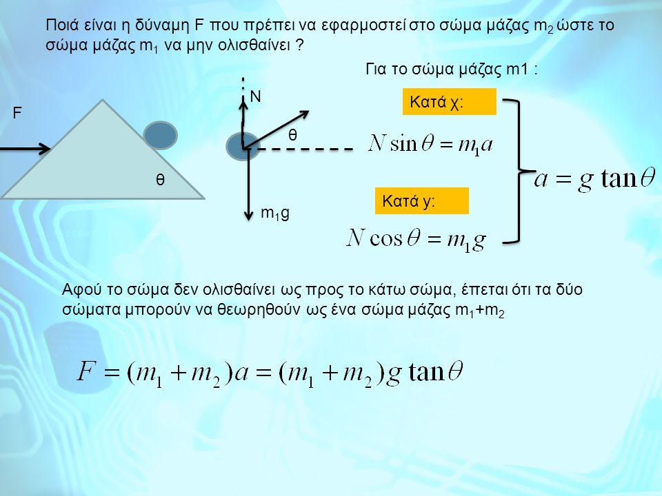 Ποιά είναι η δύναμη F που πρέπει να εφαρμοστεί στο σώμα μάζας m2 ώστε το σώμα μάζας m1 να μην ολισθαίνει