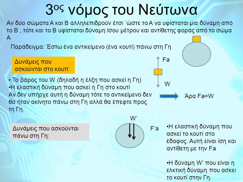 3ος νόμος του Νεύτωνα