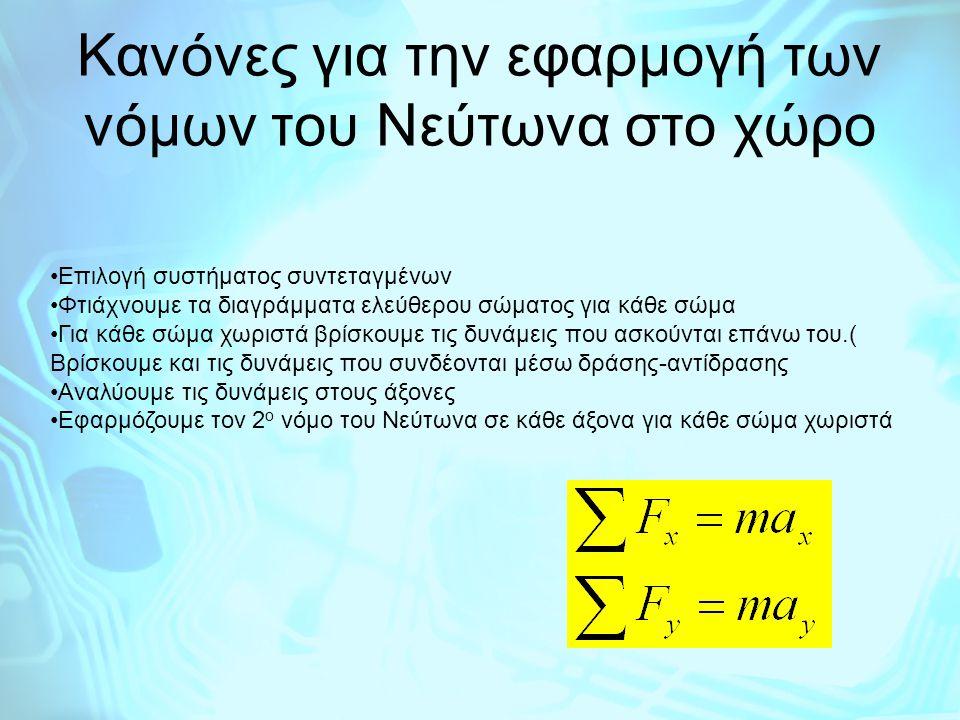 Kανόνες για την εφαρμογή των νόμων του Νεύτωνα στο χώρο