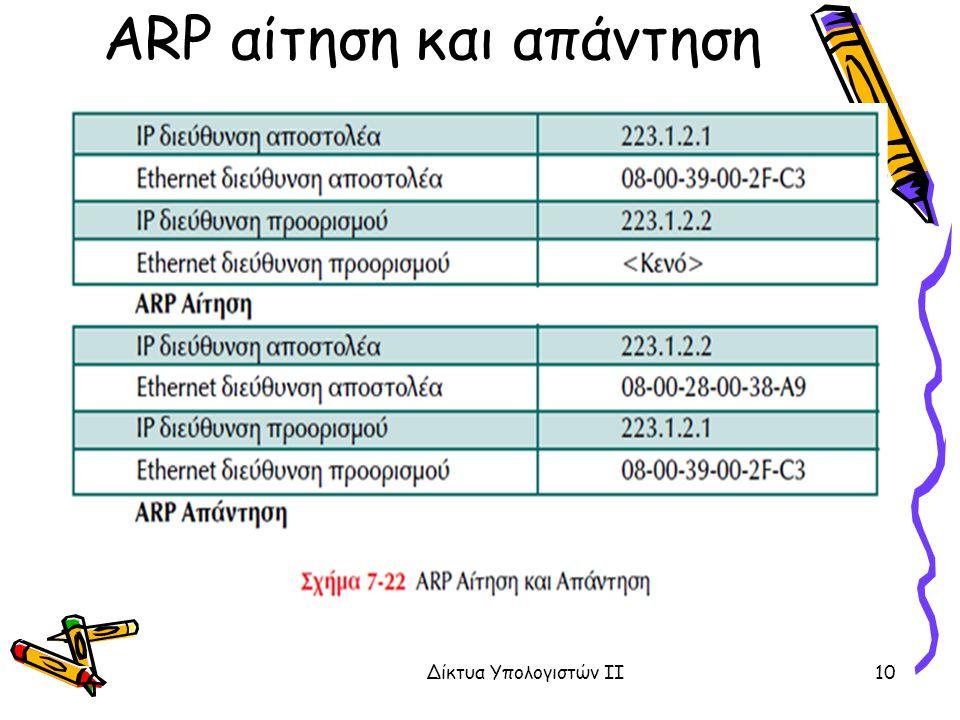 ARP αίτηση και απάντηση