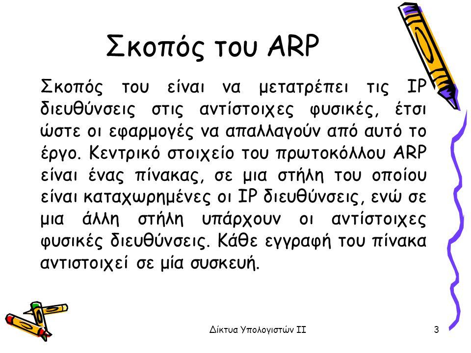 Σκοπός του ARP