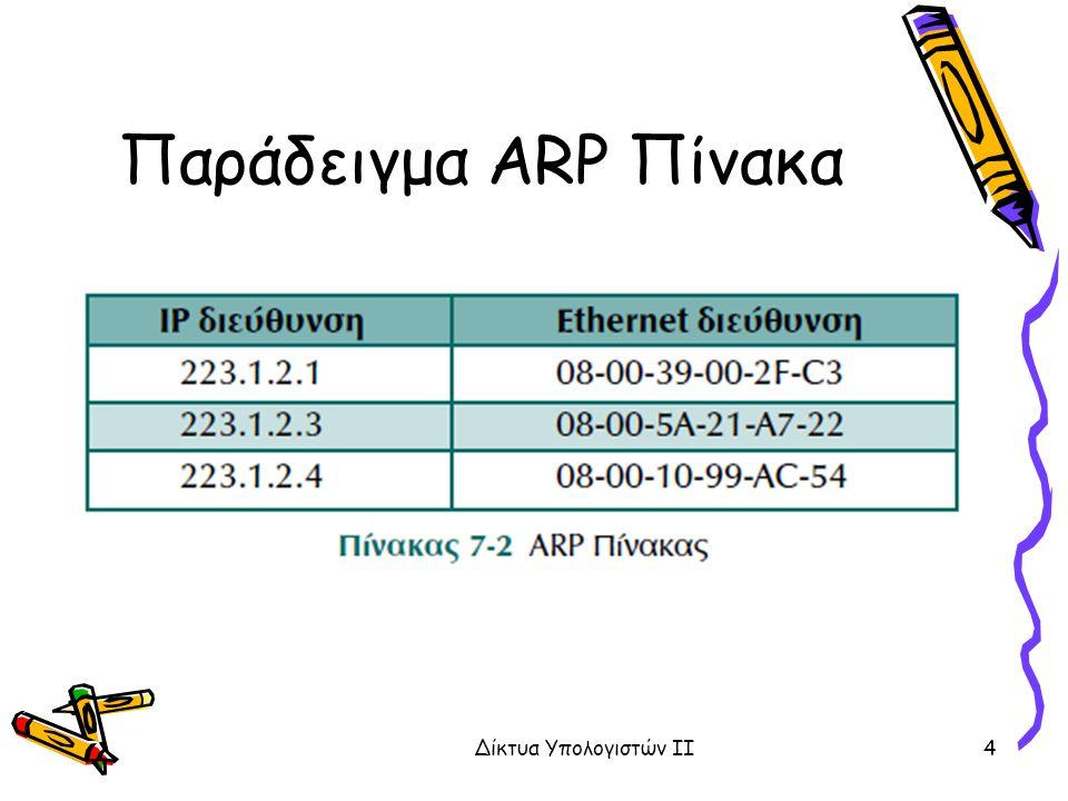Παράδειγμα ARP Πίνακα Δίκτυα Υπολογιστών ΙΙ