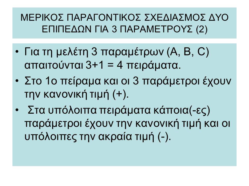 ΜΕΡΙΚΟΣ ΠΑΡΑΓΟΝΤΙΚΟΣ ΣΧΕΔΙΑΣΜΟΣ ΔΥΟ ΕΠΙΠΕΔΩΝ ΓΙΑ 3 ΠΑΡΑΜΕΤΡΟΥΣ (2)