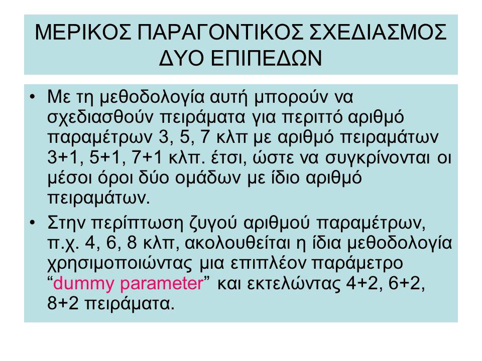 ΜΕΡΙΚΟΣ ΠΑΡΑΓΟΝΤΙΚΟΣ ΣΧΕΔΙΑΣΜΟΣ ΔΥΟ ΕΠΙΠΕΔΩΝ
