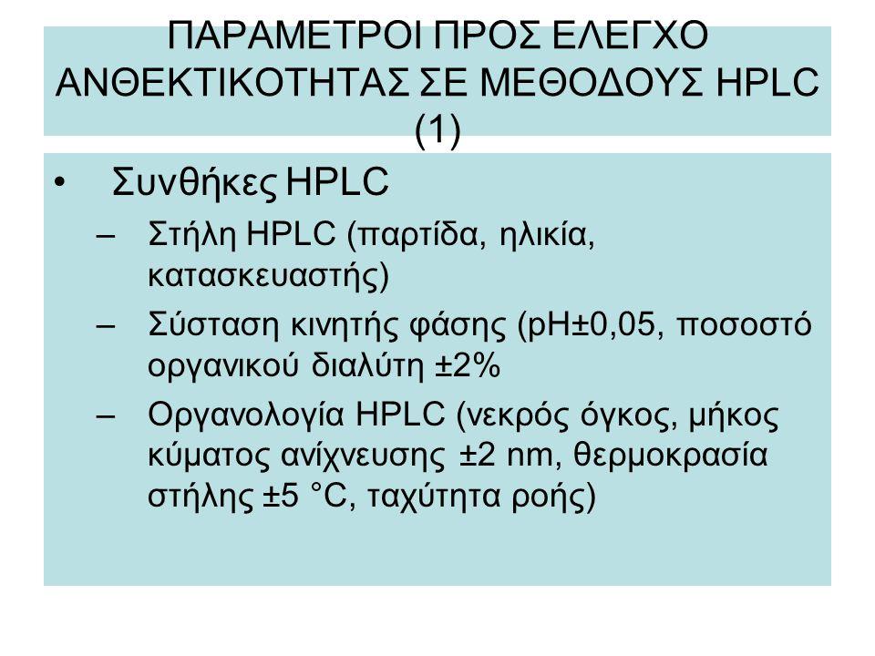 ΠΑΡΑΜΕΤΡΟΙ ΠΡΟΣ ΕΛΕΓΧΟ ΑΝΘΕΚΤΙΚΟΤΗΤΑΣ ΣΕ ΜΕΘΟΔΟΥΣ HPLC (1)