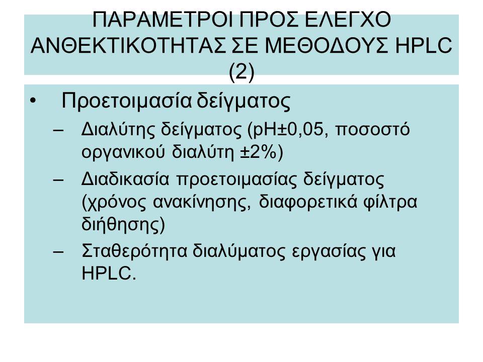 ΠΑΡΑΜΕΤΡΟΙ ΠΡΟΣ ΕΛΕΓΧΟ ΑΝΘΕΚΤΙΚΟΤΗΤΑΣ ΣΕ ΜΕΘΟΔΟΥΣ HPLC (2)