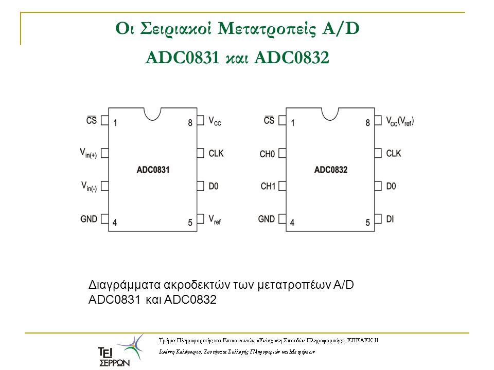 Οι Σειριακοί Μετατροπείς A/D ΑDC0831 και ΑDC0832