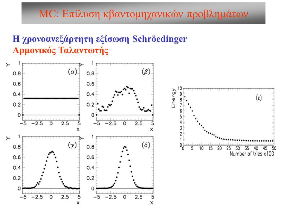 MC: Επίλυση κβαντομηχανικών προβλημάτων