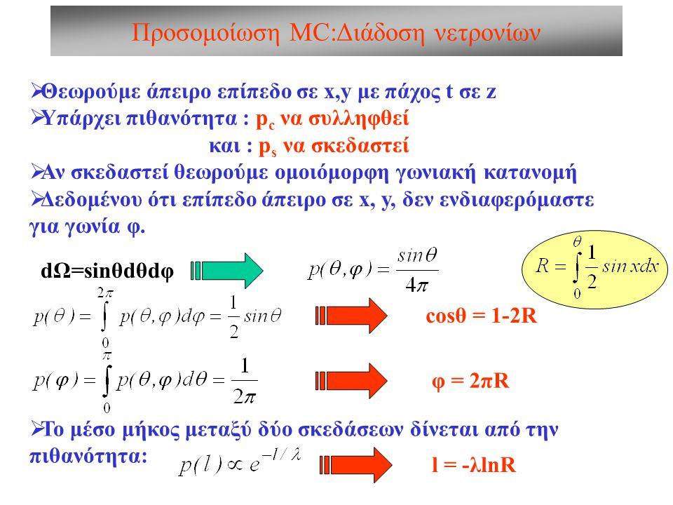 Προσομοίωση MC:Διάδοση νετρονίων