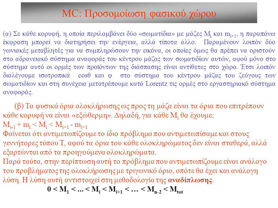 MC: Προσομοίωση φασικού χώρου