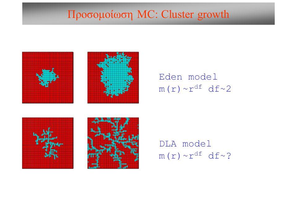 Προσομοίωση MC: Cluster growth