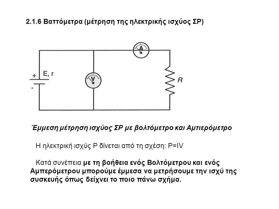 2.1.6 Βαττόμετρα (μέτρηση της ηλεκτρικής ισχύος ΣΡ)