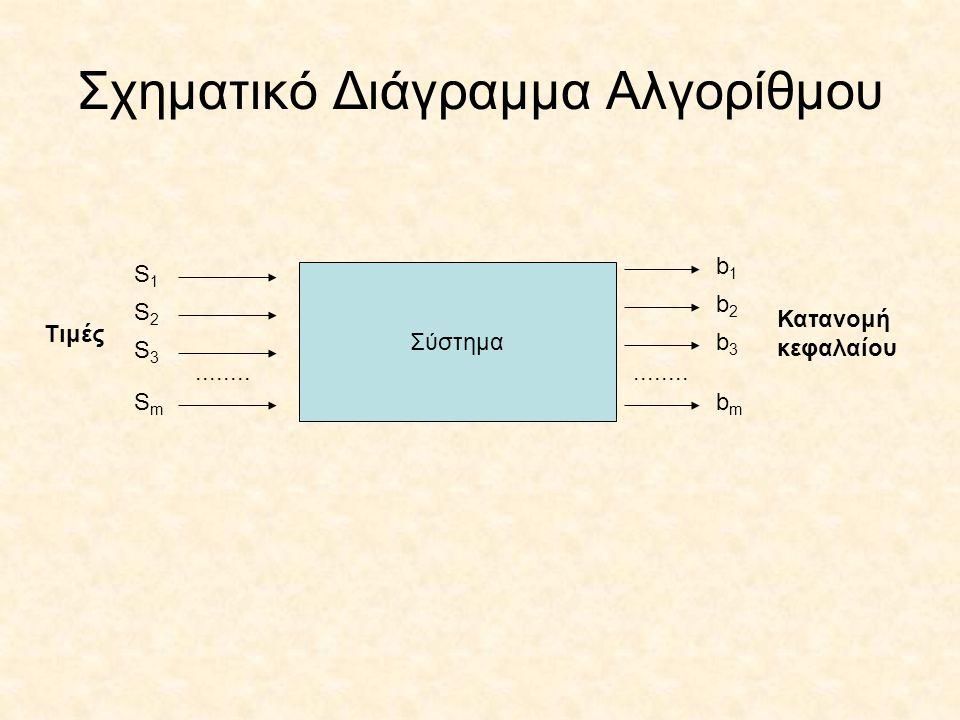 Σχηματικό Διάγραμμα Αλγορίθμου