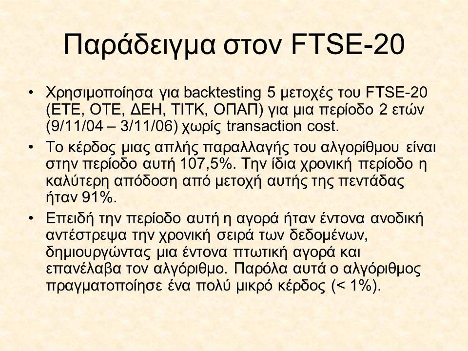 Παράδειγμα στον FTSE-20