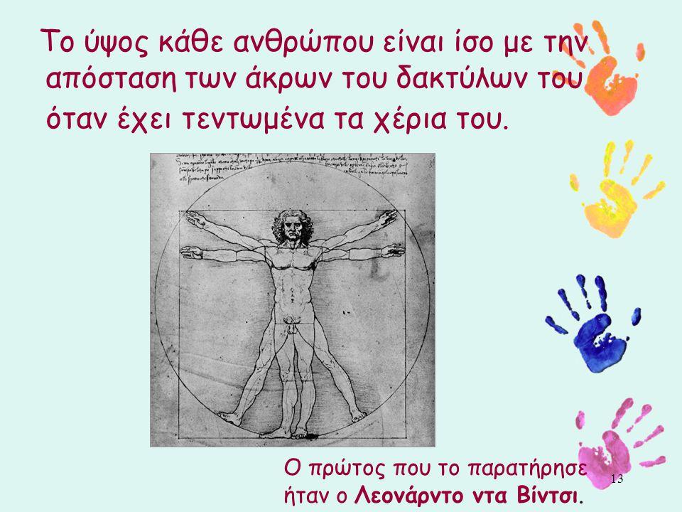 Το ύψος κάθε ανθρώπου είναι ίσο με την απόσταση των άκρων του δακτύλων του όταν έχει τεντωμένα τα χέρια του.