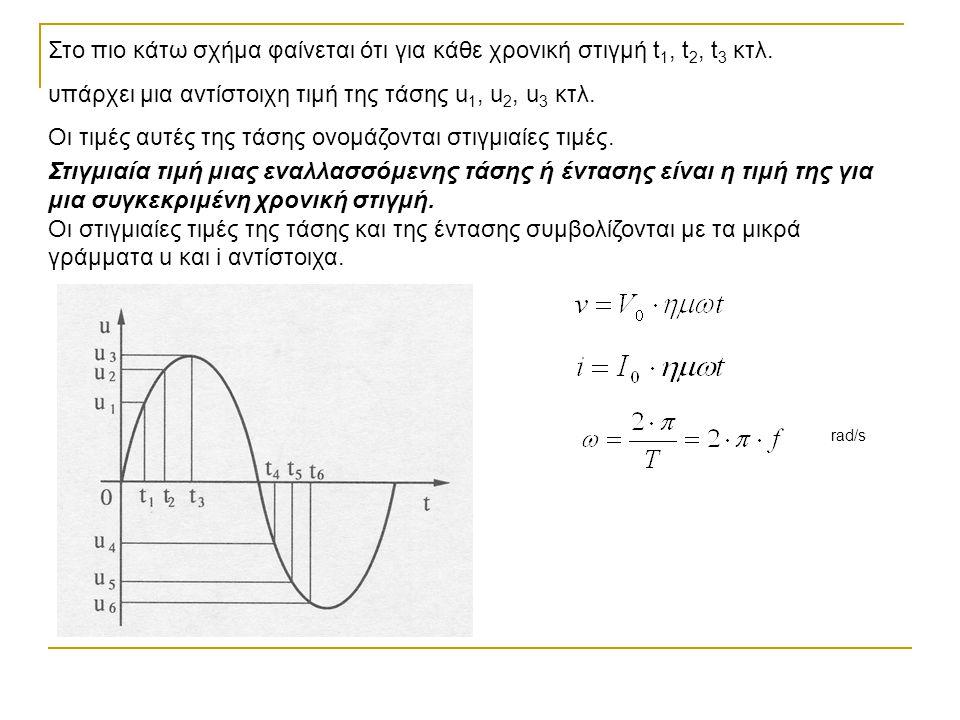 υπάρχει μια αντίστοιχη τιμή της τάσης u1, u2, u3 κτλ.
