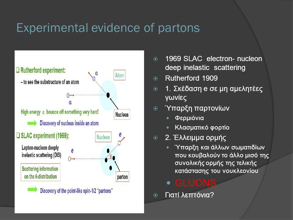 Experimental evidence of partons