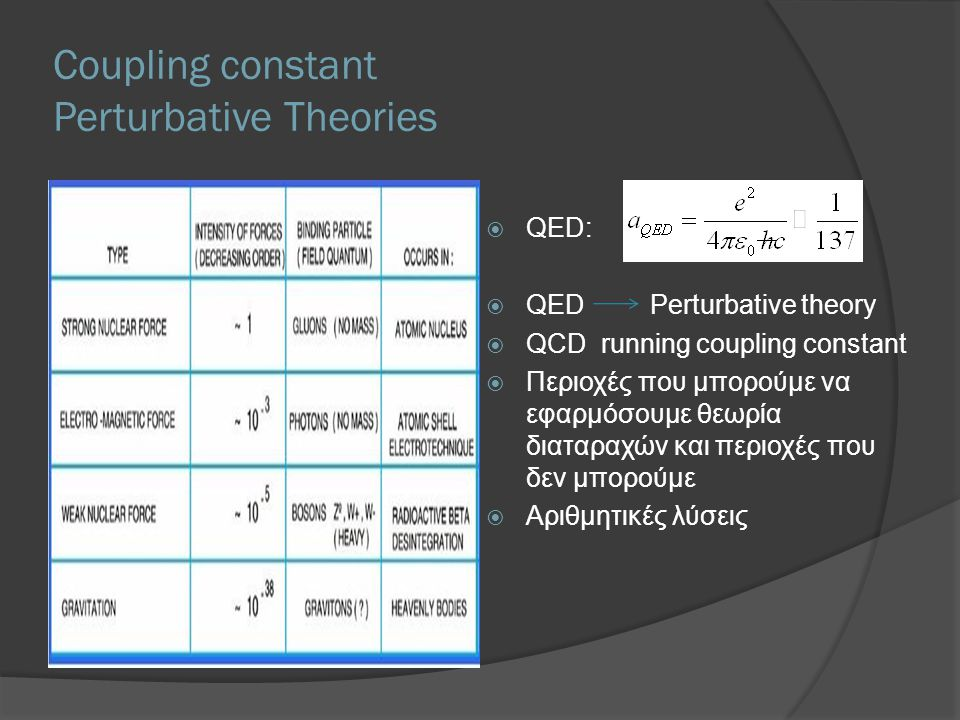 Coupling constant Perturbative Theories
