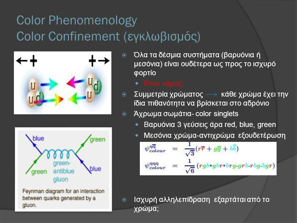 Color Phenomenology Color Confinement (εγκλωβισμός)