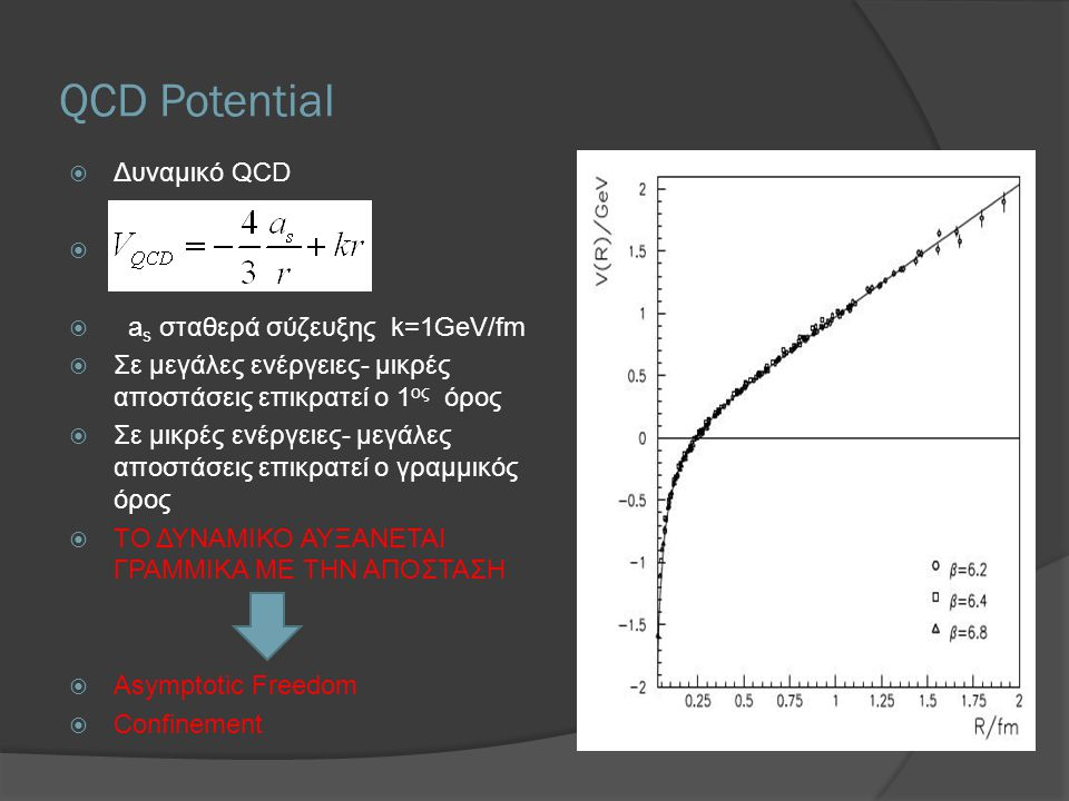 QCD Potential Δυναμικό QCD as σταθερά σύζευξης k=1GeV/fm