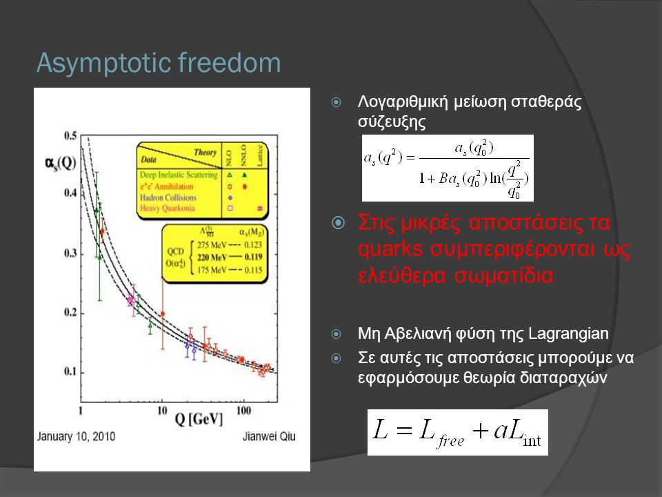 Asymptotic freedom Λογαριθμική μείωση σταθεράς σύζευξης. Στις μικρές αποστάσεις τα quarks συμπεριφέρονται ως ελεύθερα σωματίδια.