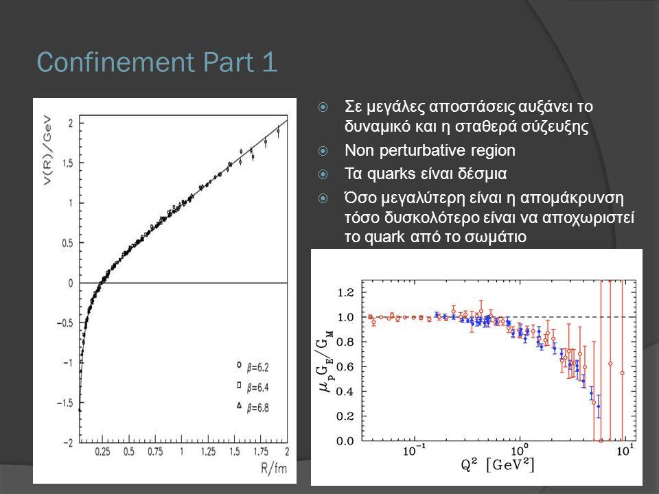 Confinement Part 1 Σε μεγάλες αποστάσεις αυξάνει το δυναμικό και η σταθερά σύζευξης. Non perturbative region.