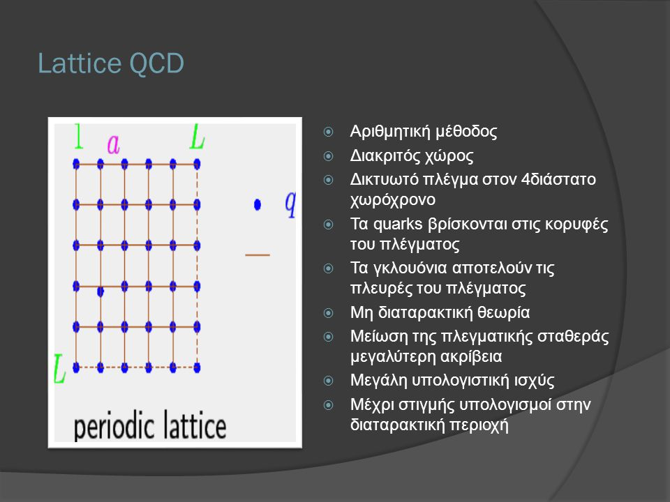 Lattice QCD Αριθμητική μέθοδος Διακριτός χώρος