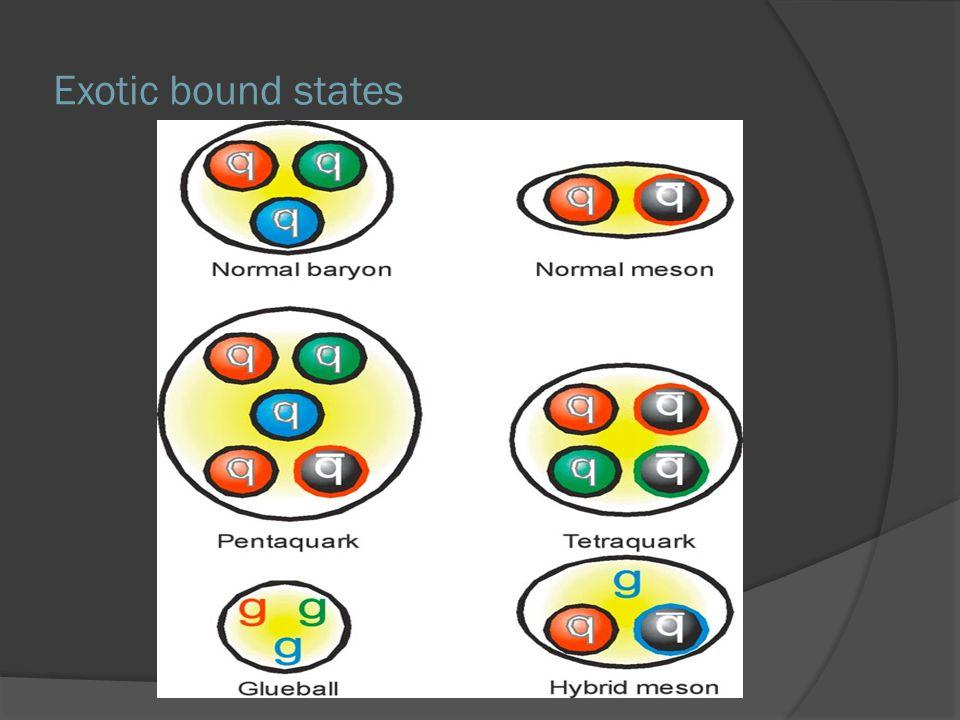 Exotic bound states