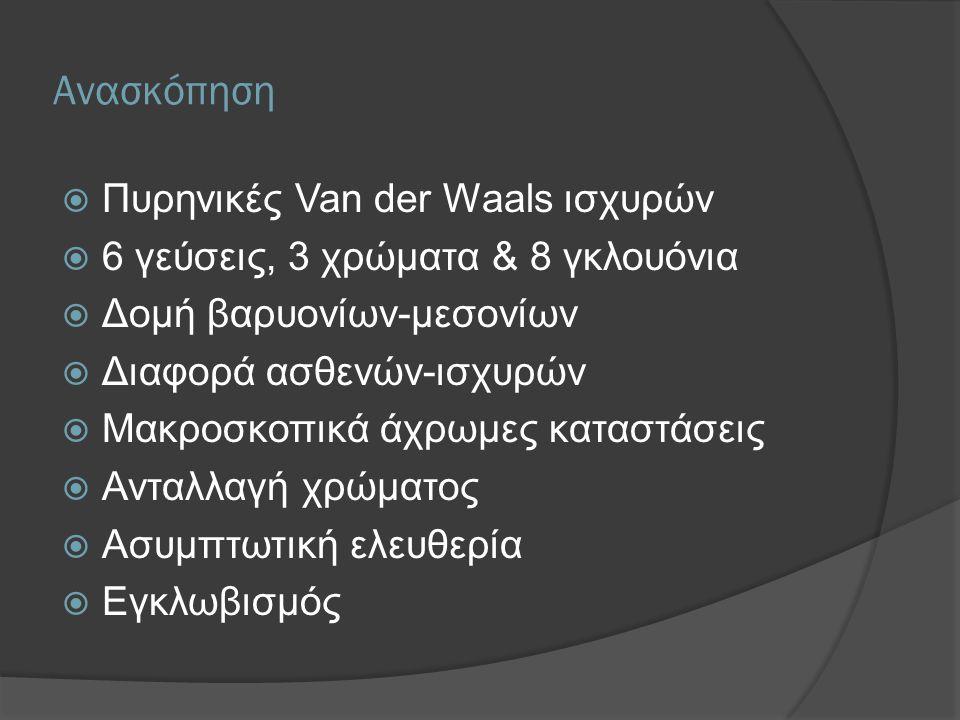 Ανασκόπηση Πυρηνικές Van der Waals ισχυρών