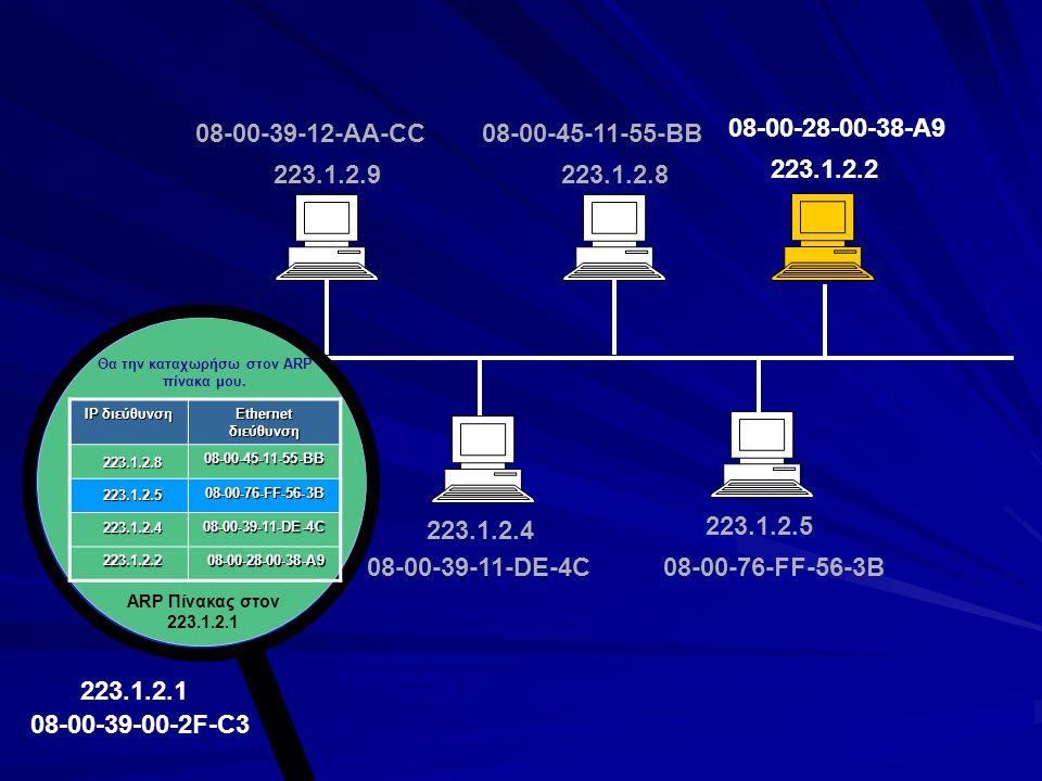 08-00-39-12-AA-CC 08-00-45-11-55-BB 08-00-28-00-38-A9