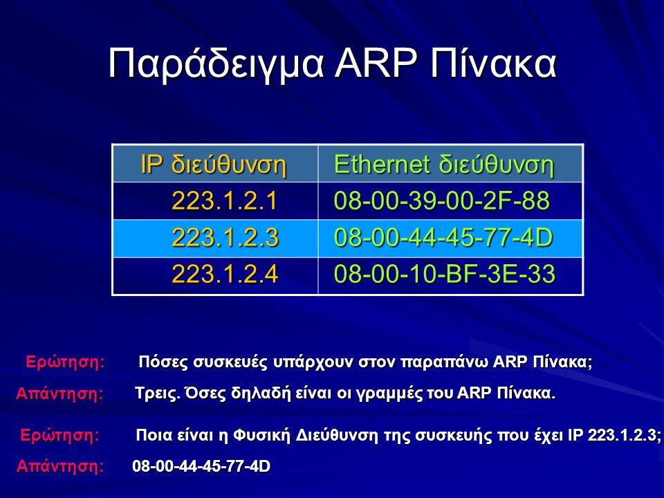 Παράδειγμα ARP Πίνακα IP διεύθυνση Ethernet διεύθυνση 223.1.2.1