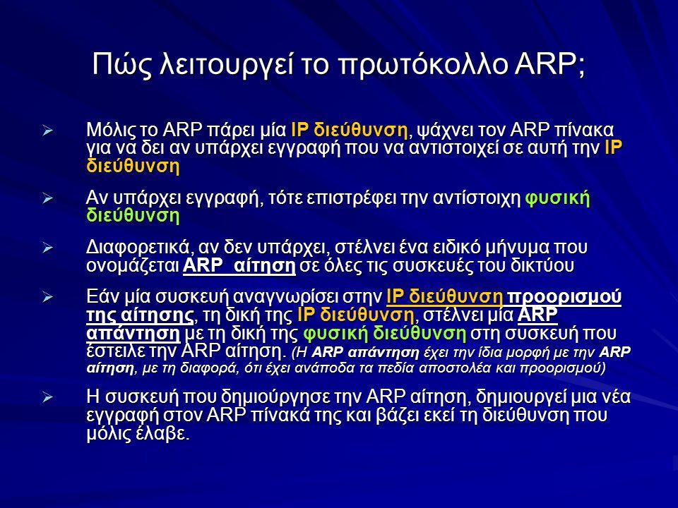 Πώς λειτουργεί το πρωτόκολλο ARP;
