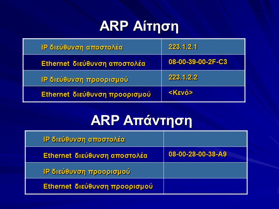 ARP Αίτηση ARP Απάντηση