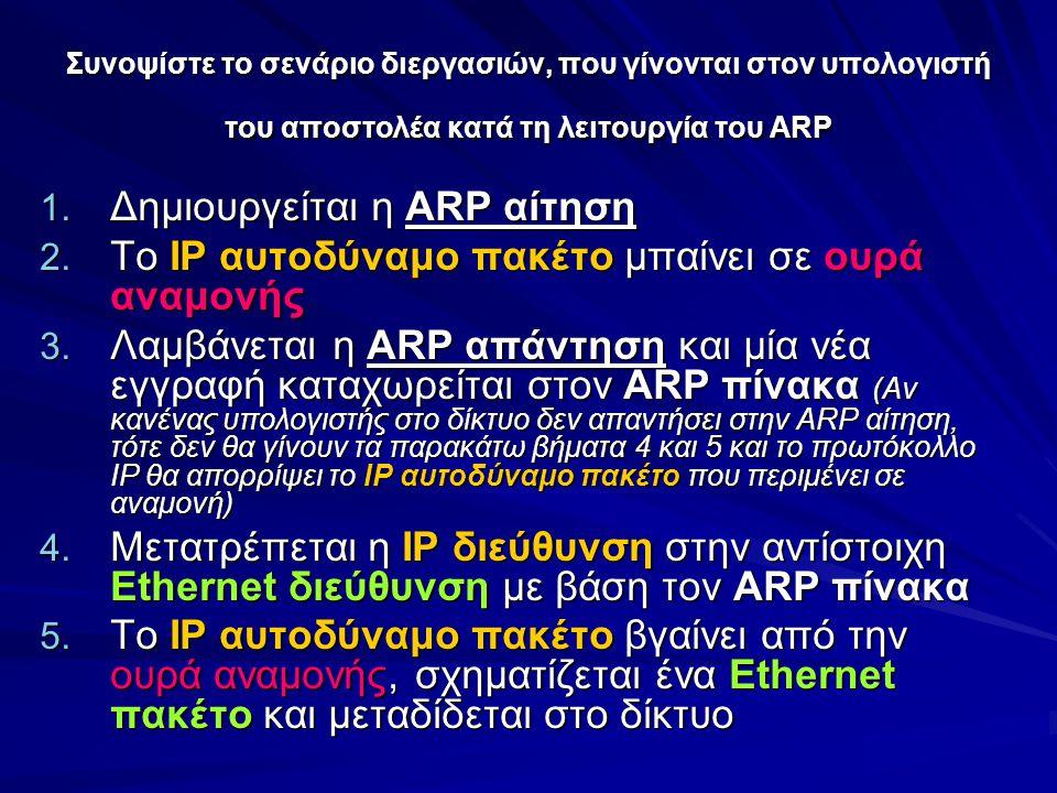 Δημιουργείται η ARP αίτηση